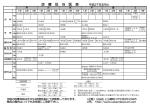 平成27年3月版(印刷用PDF) - 社会医療法人 山弘会 上山病院