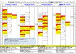 GW特別プログラムスケジュール プログラムスケジュール プログラム