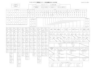 A3サイズPDFファイル - ライオンズクラブ国際協会337-C地区