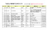 が登場する本のリスト(2015年1月1日改訂)