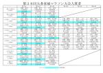 20150217-133450 [97KB pdfファイル]