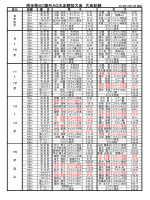 屋外AG (2014/09/21 Update)