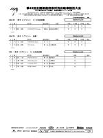 第49回全国都道府県対抗自転車競技大会