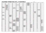 山梨水球倶楽部・甲府東高校水球部(水泳部) 2014年度年間活動予定