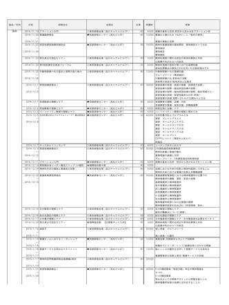 2015年1月13日時点 - 日本精神科看護技術協会