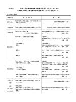 プログラム - 国立教育政策研究所