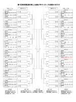 第7回東武鉄道杯東上沿線少年サッカー大会組み合わせ