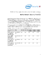 Network Security Platform アクティブ フェールオープン キット