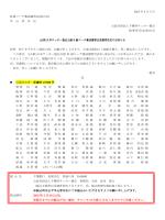 公認D級コーチ養成講習会(3/21・22流山)受講者決定のお知らせ