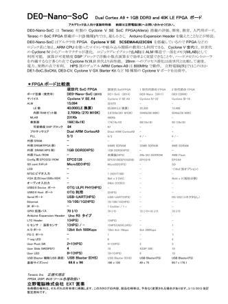 DE0 Nano SoC 日本語カタログ
