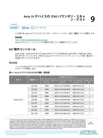 Arria 10 デバイスの JTAG バウンダリ・スキャン・テスト
