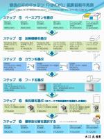 価格早見表・ピックアップオプション[PDF(896.37KB)]