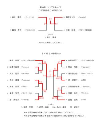 81 W.O 84 第10回 シングルスカップ 【 50歳AB級 】 4月8日(火) 1