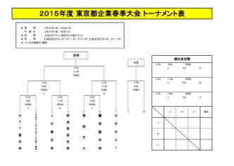 2015年度 東京都企業春季大会 トーナメント表