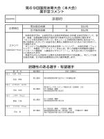 京都府 話題性のある選手・有望選手 第69回国民体育大会