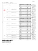 地上デジタルTV放送パーツリスト(PDF 87KB)