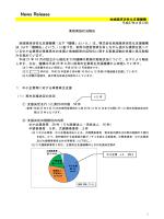 業務実施状況報告 - 地域経済活性化支援機構