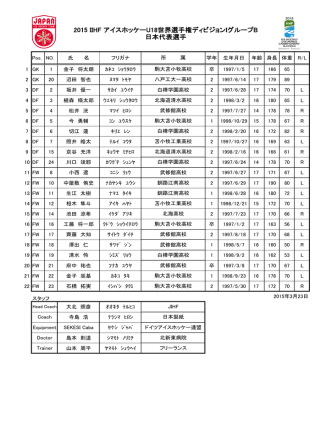 2015 IIHF アイスホッケーU18世界選手権ディビジョンIグループB 日本;pdf