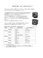 誘導形電力量計 製造・販売終息のお知らせ;pdf