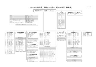 2014~2015年度 国際ロータリー 第2620地区 組織図