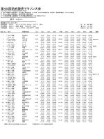 [男子] 結果 - KRY山口放送