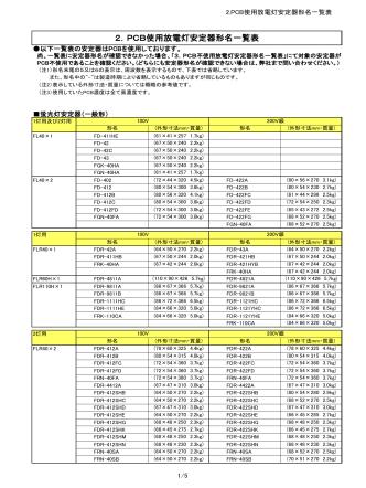 2.PCB使用放電灯安定器形名一覧表