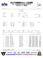 県中男子GSL リザルト