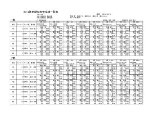 2015読売駅伝大会記録