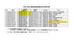 平成27年度 関東地域連合審査(五段)日程予定表