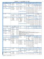 【学部教育科目】 2015年度 授業時間割(通年・冬学期) ※教室変更は