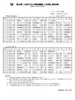 スタート表 - 九州ゴルフ連盟