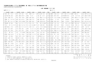 1R組合せ表 - 四国ゴルフ連盟