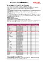 東芝 FlashAirカード Class6 動作確認機器一覧