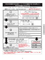 (マクロ機能付き)を活用した 申告申請書の作成方法