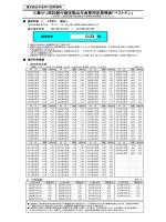 % 三菱UFJ信託銀行確定拠出年金専用定期預金「ベストテン」
