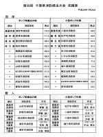 第50回 千葉県消防操法大会 成績表
