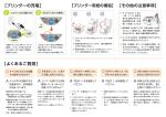 キャスポル クイックマニュアル2(メンテナンス / 支持力計算)