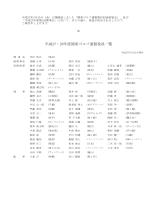 平成27・28年度関東ゴルフ連盟役員一覧