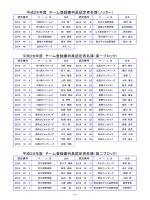 平成26年度 チーム登録審判員認定者名簿(第二ブロック