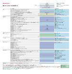「JUKE NISMO RS主要装備一覧」(PDF:210KB)