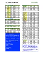 2015年1月7日8日熊本会場