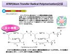 原子移動ラジカル重合(ATRP)法の原理とその利用