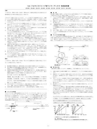 1/2λフルサイズツェップ型ワイヤーアンテナ 取扱説明書