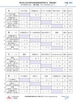 記録と結果 PDF - 日本室内自転車競技連盟