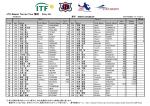JTAB hT i T 鵠沼 E li JTABeachTennisTour鵠沼 Entry list JTA B
