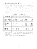 第3章 富山県における再生可能エネルギーの導入状況