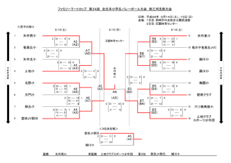 A5 豊田JV朝日 上地クラブ スポーツ少年団 (B2) (A3) 緑丘小 (B6) 六ツ