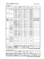 (発電所)一覧表(PDF:60KB)