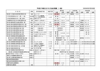 2015 年 日 程 表