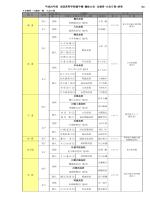 平成26年度 全国高校選手権・選抜大会 出場者・成績 (PDF: 152.3 KB)